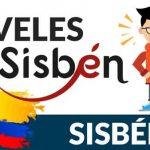 NIVELES-DEL-SISBEN